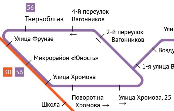 схему автобусных маршрутов
