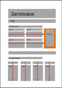 2b336a315710 Вопрос по вёрстке. Можно ли в одном плакате первую часть текста делать  тремя колонками, вторую часть разбивать на четыре колонки?