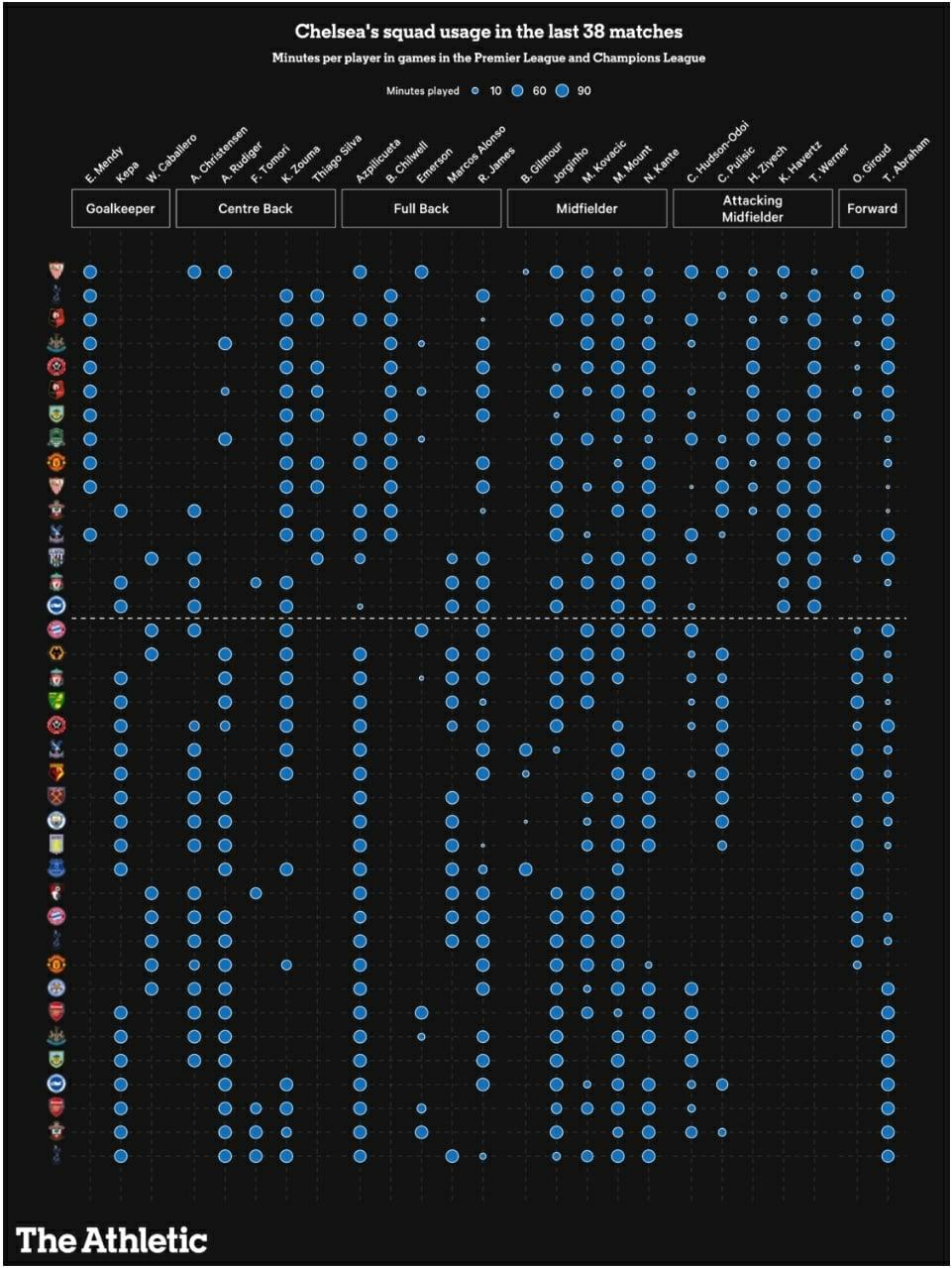 Какможно улучшить вид таблицы?